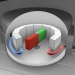 A sketch of Fraunhofer IPM's magnetocaloric system setup.