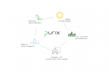 Purix technology