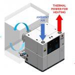 Mirai Intex air cycle machine